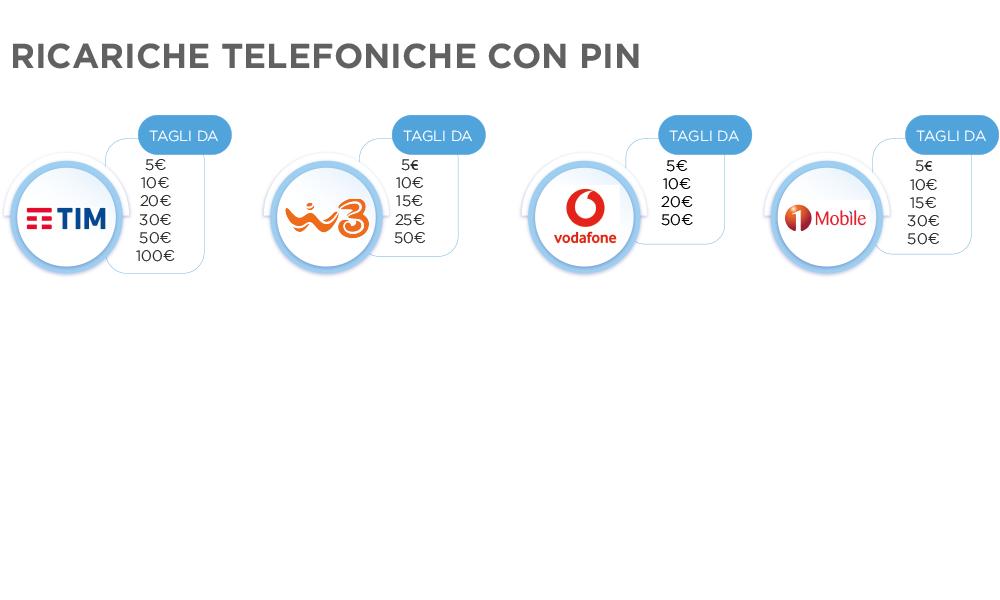 ricariche-telefoniche-nazionali2