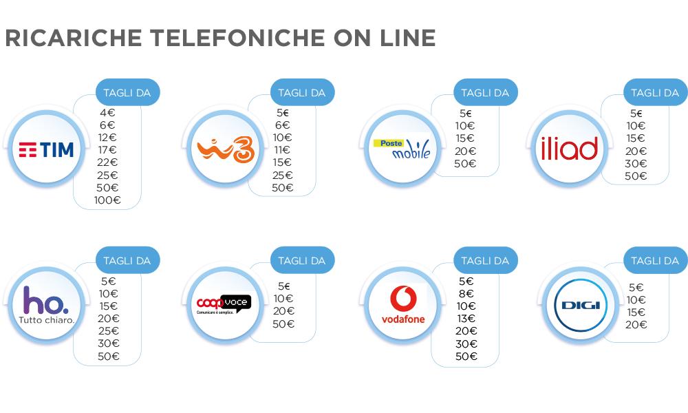 ricariche-telefoniche-nazionali6